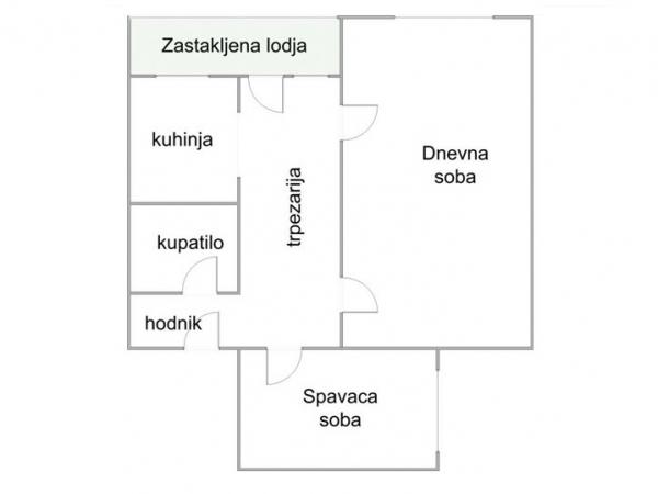 izdavanje stanova